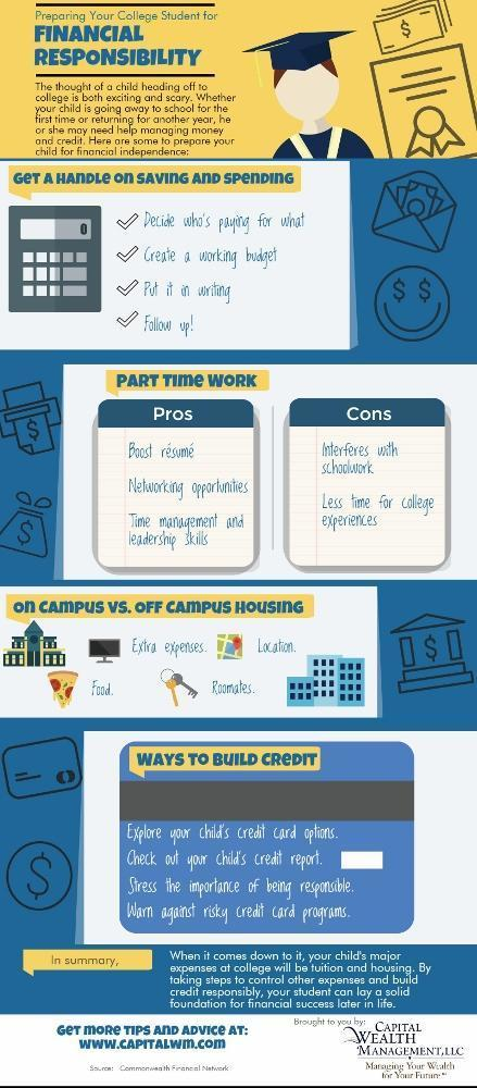 Preparing Your College Student for Financial Responsibility
